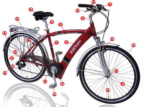 Схема велосипеда (на примере